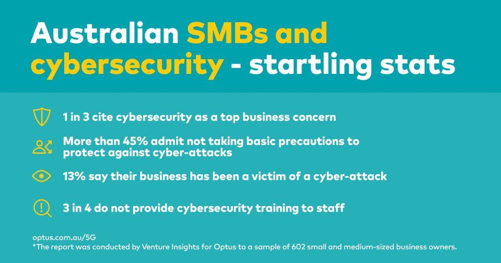 Report: Small Business Lacks Tech Skills