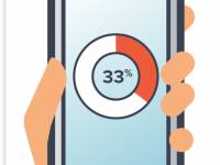 Do You Spend Over 5 Hours a Day On Your Phone?